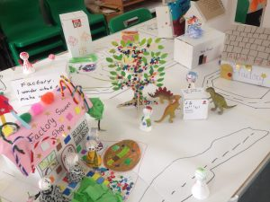 Photograph of children's craft activity with factory buildinh made out of cardboard boxes, model people, a tree covered in sequins and some plastic dinosaurs.